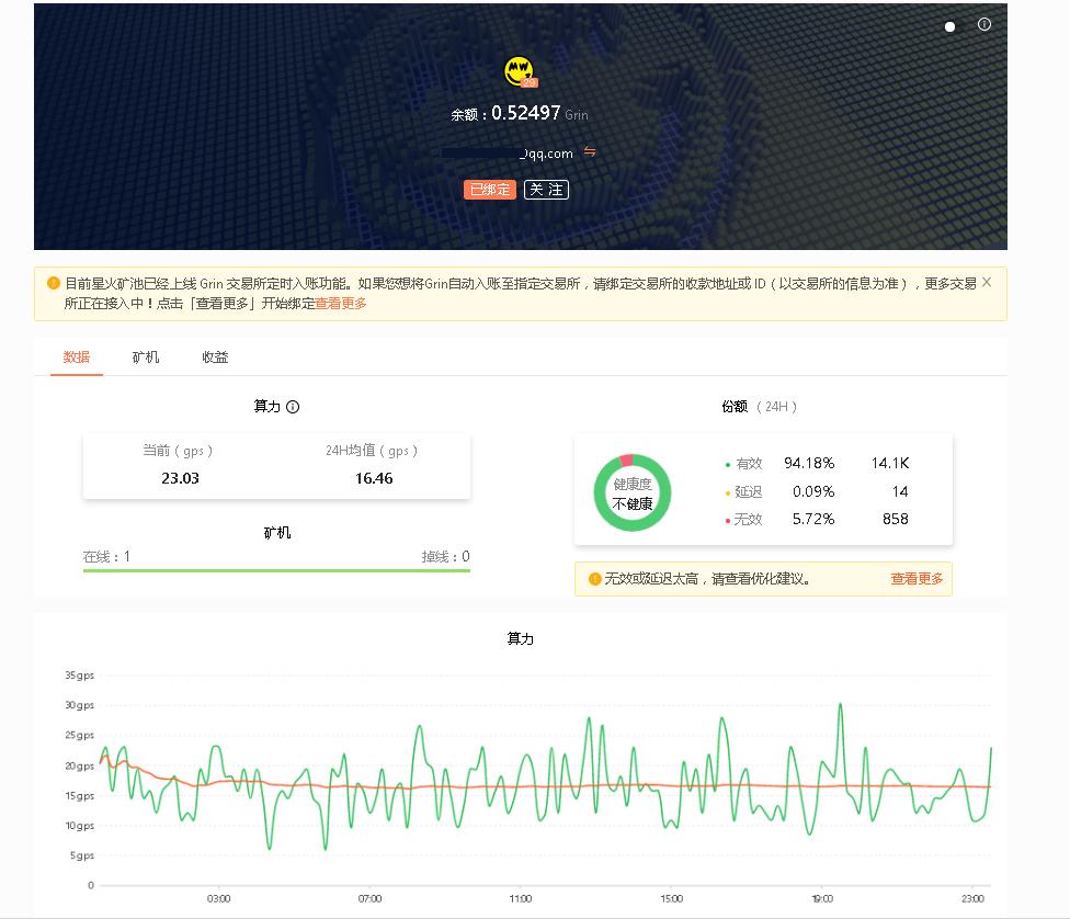 """019.2.4日中国矿工总工会GRIN各池收益测试结果"""""""