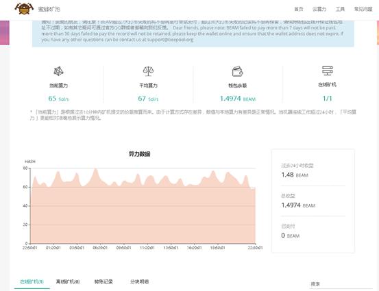 """019.2.2日中国矿工总工会BEAM各池收益测试结果"""""""