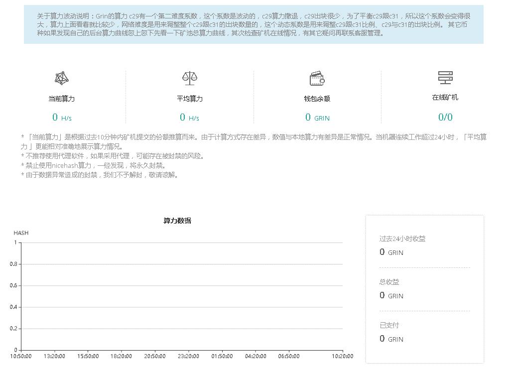 """.20-23日中国矿工总工会GRIN各池收益测试结果"""""""